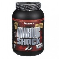 Anabolic Shock 250 мг 1360 грамм