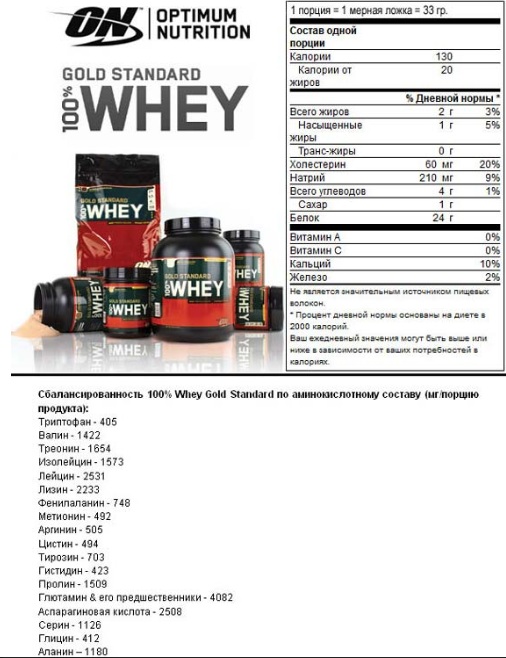 100% Whey Gold Standard 909 грамм